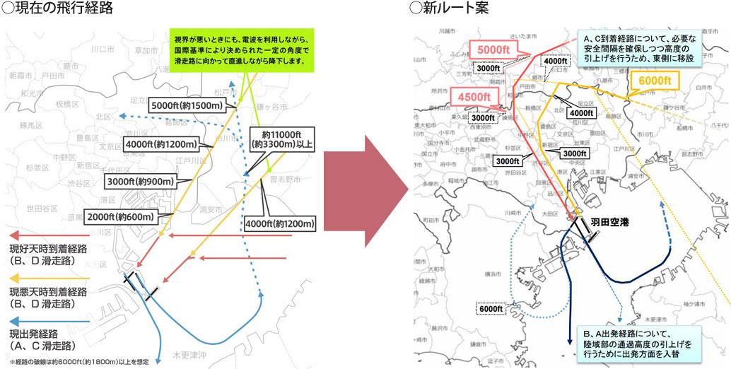 No.299 羽田空港の飛行経路見直しと武蔵小杉