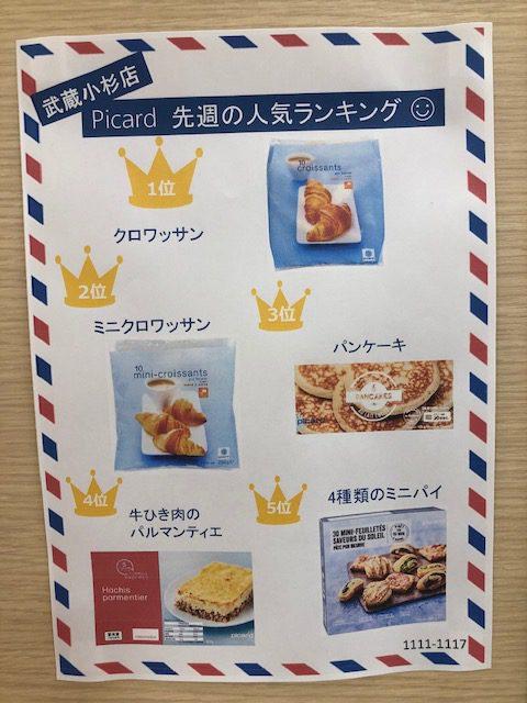 No.397  ピカール武蔵小杉店の人気食品ランキング