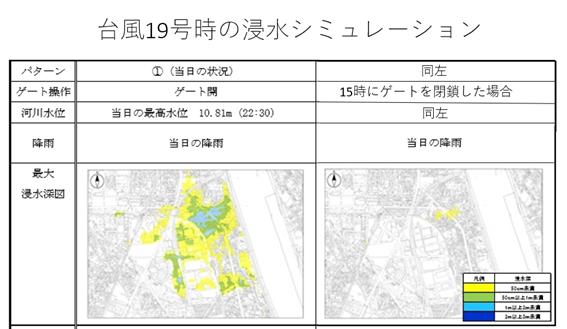 No.417 令和元年台風19号武蔵小杉浸水に関する川崎市の検証結果について